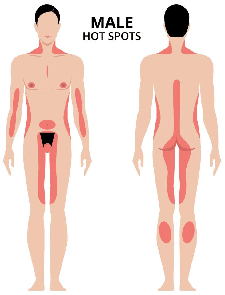 Male Erogenous Zones